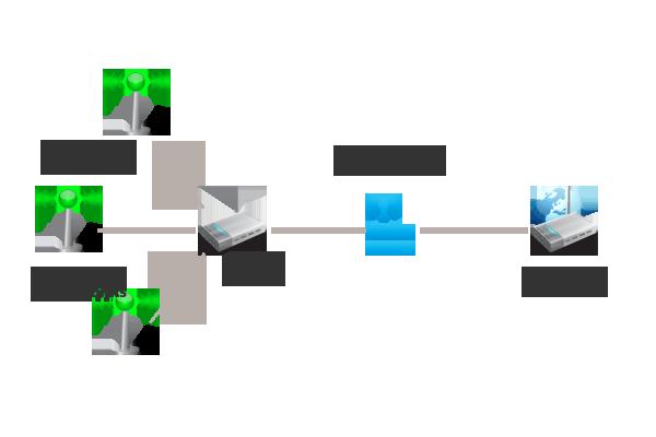 router-schematic